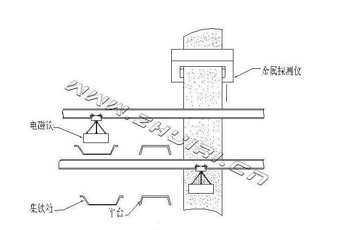 ZR0707系列磁性矿除铁系统